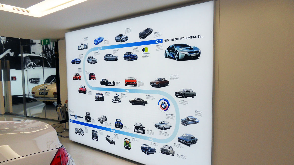 BMW Fabric Face lightbox in car showroom